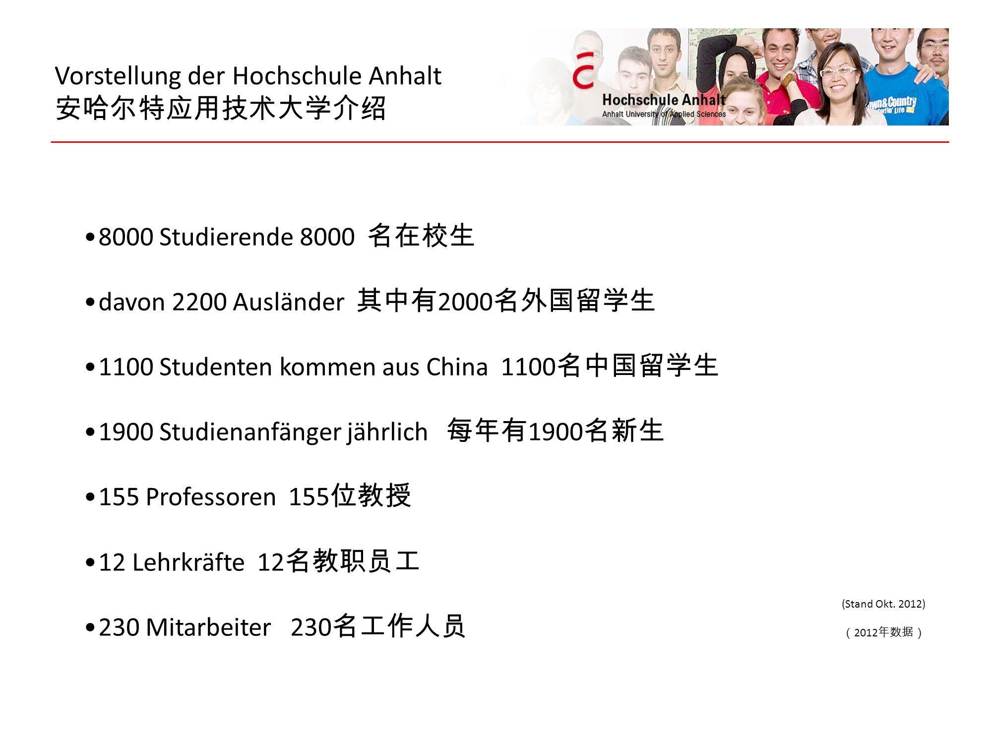 Vorstellung der Hochschule Anhalt 安哈尔特应用技术大学介绍 8000 Studierende 8000 名在校生 davon 2200 Ausländer 其中有 2000 名外国留学生 1100 Studenten kommen aus China 1100 名中