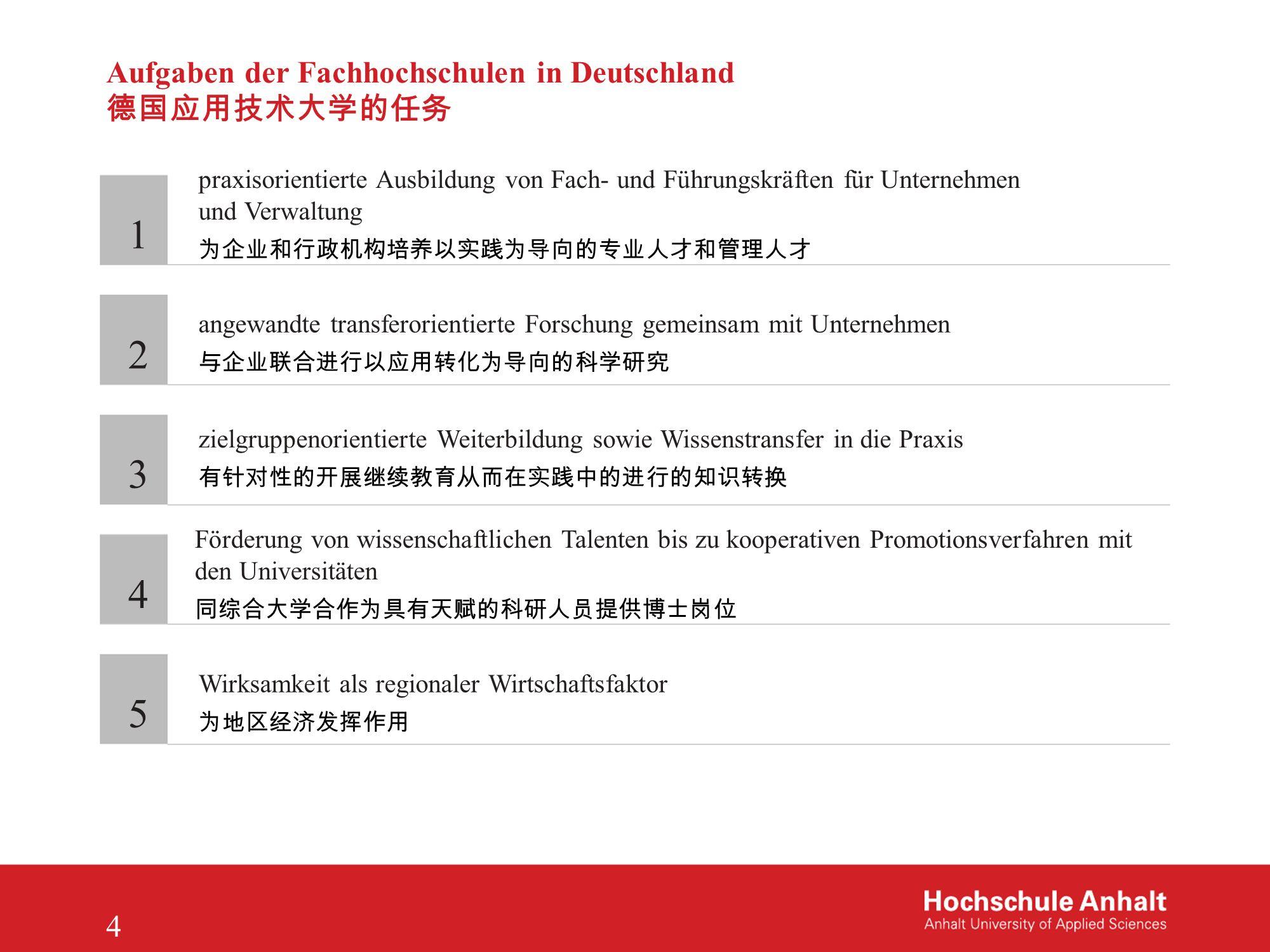 Aufgaben der Fachhochschulen in Deutschland 德国应用技术大学的任务 1 2 3 4 5 praxisorientierte Ausbildung von Fach- und Führungskräften für Unternehmen und Verwa