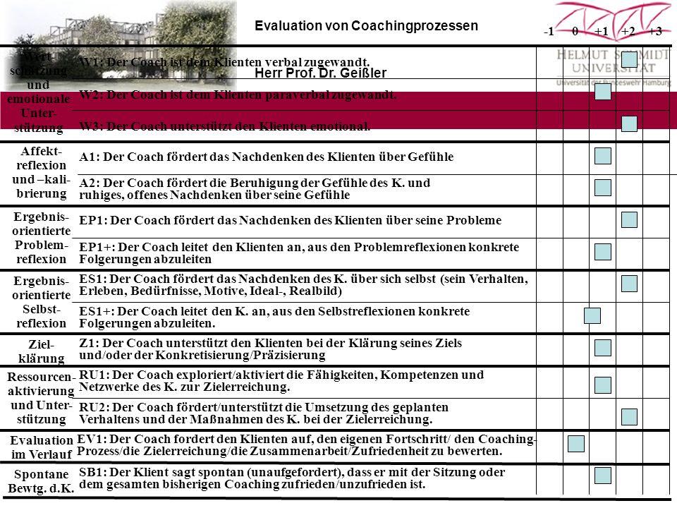Evaluation von Coachingprozessen Herr Prof. Dr.