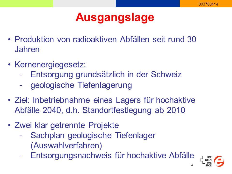 2 003760414 Ausgangslage Produktion von radioaktiven Abfällen seit rund 30 Jahren Kernenergiegesetz: -Entsorgung grundsätzlich in der Schweiz -geologische Tiefenlagerung Ziel: Inbetriebnahme eines Lagers für hochaktive Abfälle 2040, d.h.