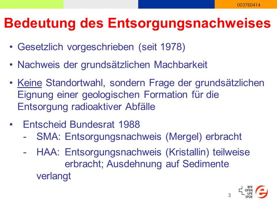 3 003760414 Bedeutung des Entsorgungsnachweises Gesetzlich vorgeschrieben (seit 1978) Nachweis der grundsätzlichen Machbarkeit Keine Standortwahl, sondern Frage der grundsätzlichen Eignung einer geologischen Formation für die Entsorgung radioaktiver Abfälle Entscheid Bundesrat 1988 -SMA: Entsorgungsnachweis (Mergel) erbracht -HAA: Entsorgungsnachweis (Kristallin) teilweise erbracht; Ausdehnung auf Sedimente verlangt