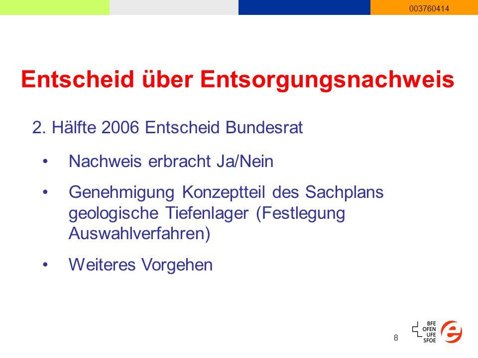 8 003760414 Entscheid über Entsorgungsnachweis 2. Hälfte 2006 Entscheid Bundesrat Nachweis erbracht Ja/Nein Genehmigung Konzeptteil des Sachplans geol