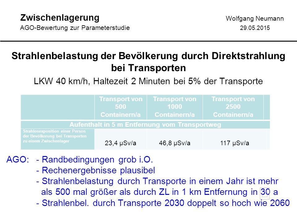 Zwischenlagerung Wolfgang Neumann AGO-Bewertung zur Parameterstudie 29.05.2015 Strahlenbelastung für Betriebspersonal durch Abfertigung Ab- und Antransport (Direktstrahlung) 10 Minuten Aufenthalt AGO: - Randbedingungen i.O.