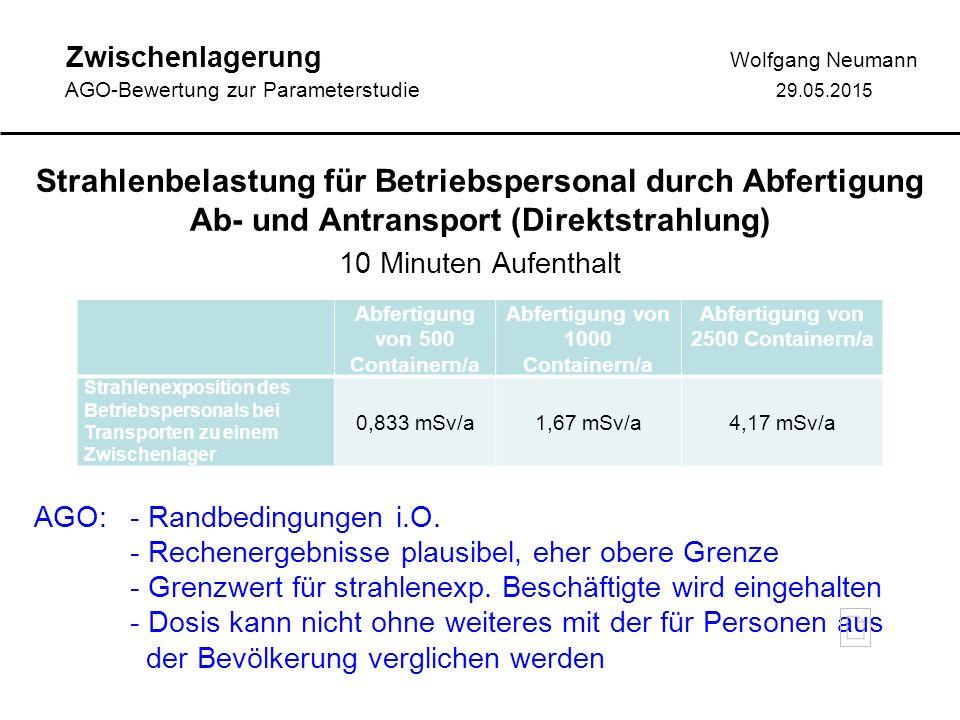 Zwischenlagerung Wolfgang Neumann AGO-Bewertung zur Parameterstudie 29.05.2015 Strahlenbelastung für Transportpersonal durch Transport Asse -> Zwischenlager (Direktstrahlung) AGO: - Randbedingungen grob i.O.
