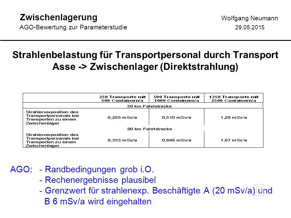 Zwischenlagerung Wolfgang Neumann AGO-Bewertung zur Parameterstudie 29.05.2015 BfS zu standortabhängige und standortunabhängige Berechnungen Für Direktstrahlung kann die Strahlenexposition unabhängig von den Standortgegebenheiten bestimmt werden.