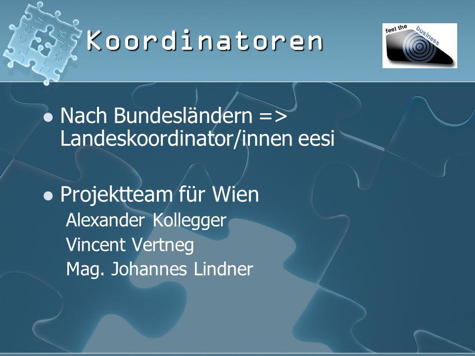 Preise im Schuljahr 2009/10 Pro Kategorie: 1. Platz€ 1.250,00 2. Platz€ 1.000,00 3. Platz€ 750,00