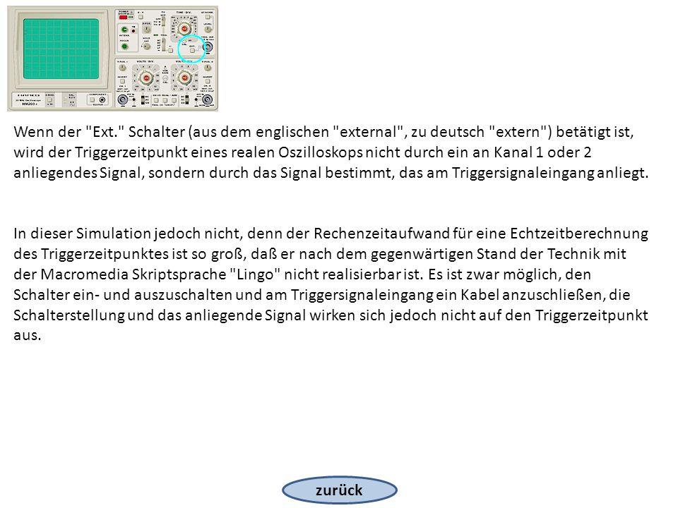 zurück Wenn der Ext. Schalter (aus dem englischen external , zu deutsch extern ) betätigt ist, wird der Triggerzeitpunkt eines realen Oszilloskops nicht durch ein an Kanal 1 oder 2 anliegendes Signal, sondern durch das Signal bestimmt, das am Triggersignaleingang anliegt.