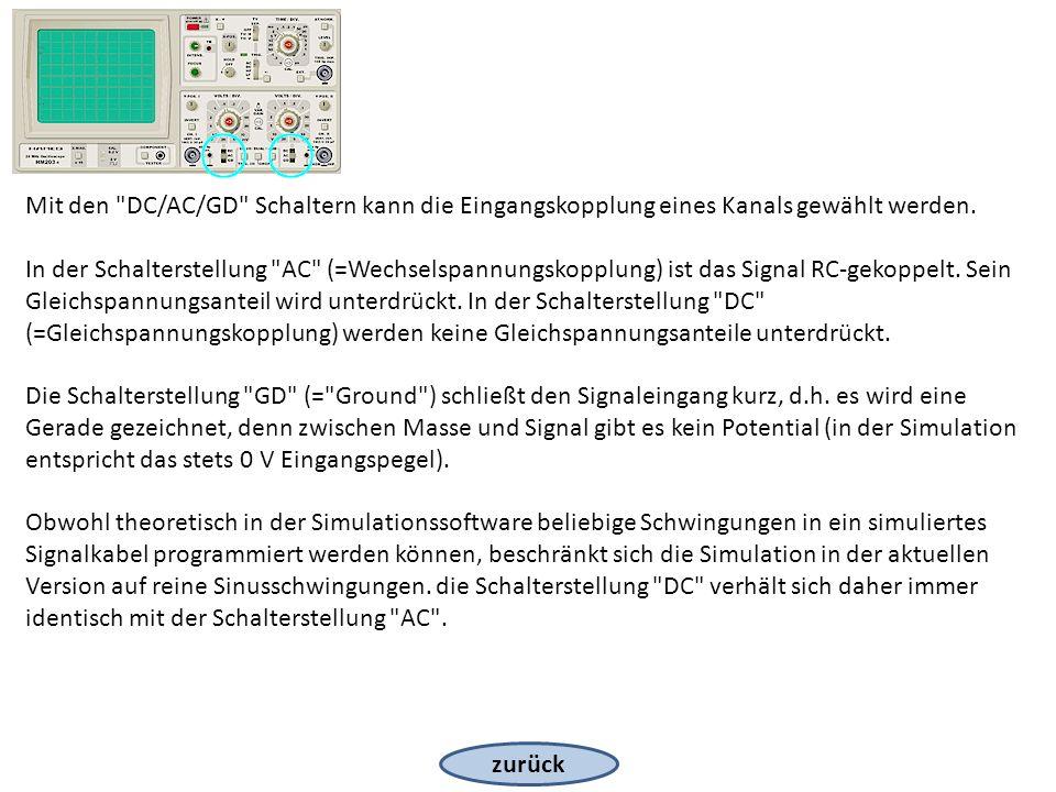 zurück Mit den DC/AC/GD Schaltern kann die Eingangskopplung eines Kanals gewählt werden.