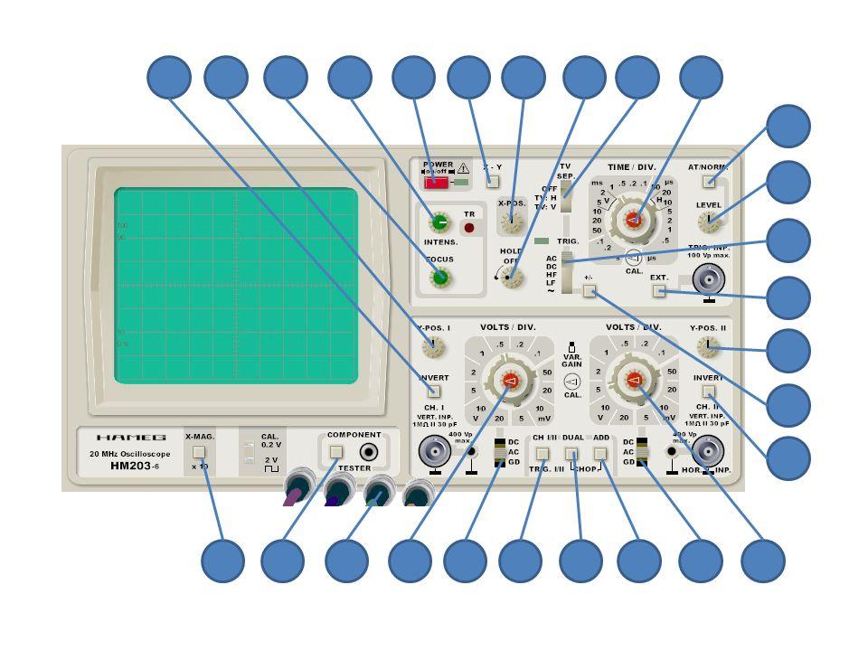zurück Mit den Invert Schaltern (vom englischen invert , zu deutsch umkehren ) kann die Polung eines Signaleingangs vertauscht werden.