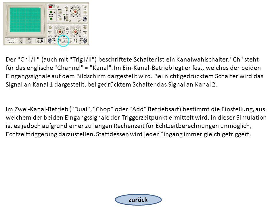 zurück Der Ch I/II (auch mit Trig I/II ) beschriftete Schalter ist ein Kanalwahlschalter.