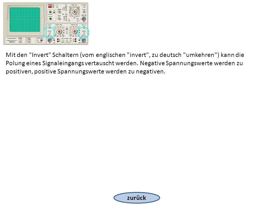 zurück Wenn durch den Schalter At/Norm. die manuelle Triggerpegelwahl eingeschaltet wurde, kann mit dem Level Regler der Triggerpegel eingestellt werden.