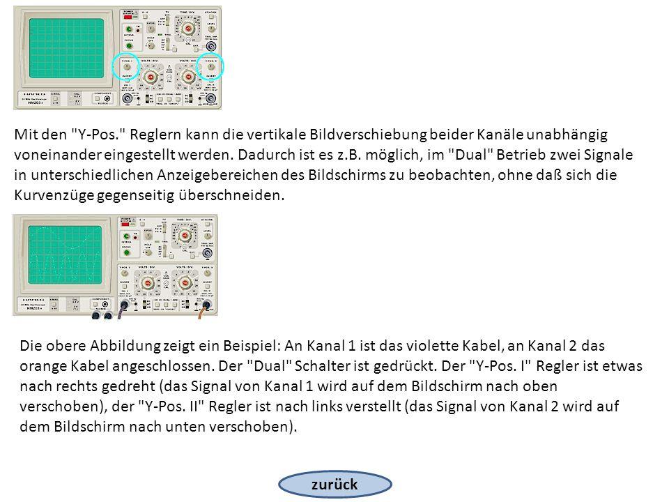 zurück Mit den Y-Pos. Reglern kann die vertikale Bildverschiebung beider Kanäle unabhängig voneinander eingestellt werden.