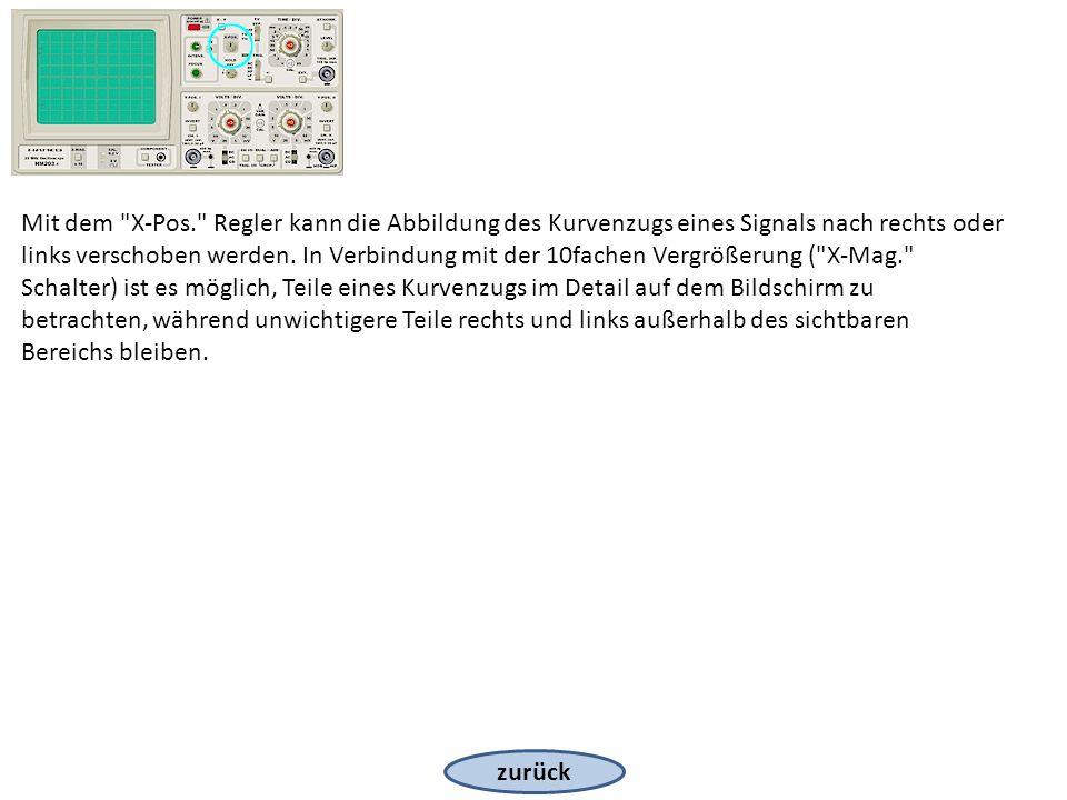 zurück Ist der Add Schalter (aus dem englischen add , zu deutsch addieren ) betätigt, werden die Signale beider Kanäle summiert, bevor sie auf dem Bildschirm dargestellt werden.