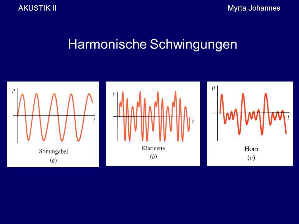 AKUSTIK IIMyrta Johannes Harmonische Schwingungen