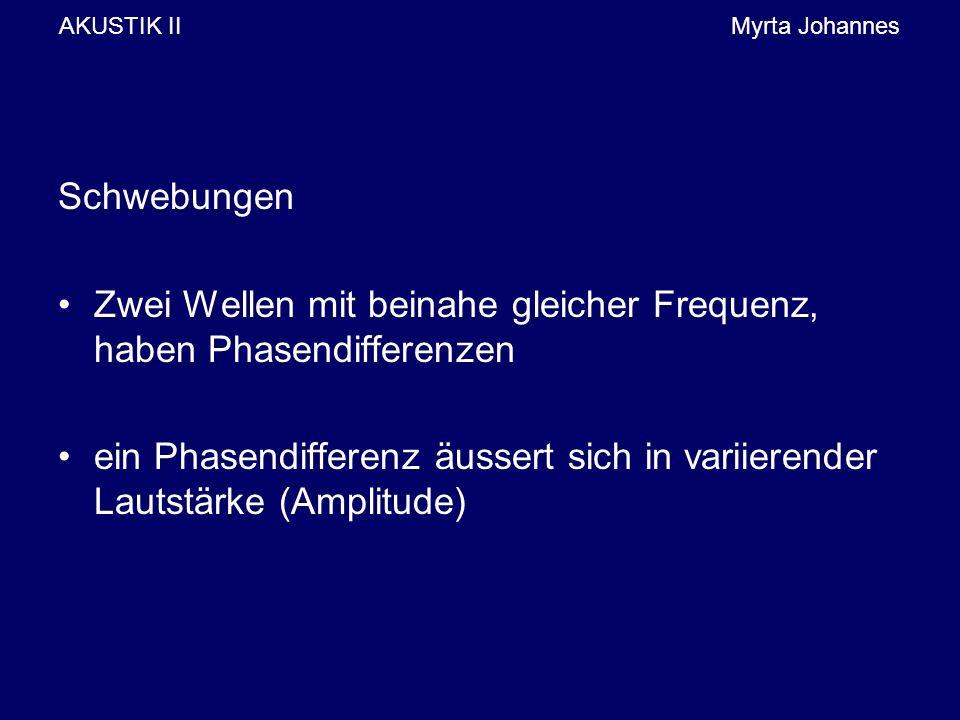 AKUSTIK IIMyrta Johannes Schwebungen Zwei Wellen mit beinahe gleicher Frequenz, haben Phasendifferenzen ein Phasendifferenz äussert sich in variierender Lautstärke (Amplitude)
