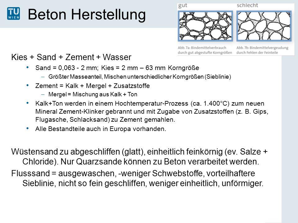 Beton Herstellung Kies + Sand + Zement + Wasser Sand = 0,063 - 2 mm; Kies = 2 mm – 63 mm Korngröße  Größter Masseanteil, Mischen unterschiedlicher Korngrößen (Sieblinie) Zement = Kalk + Mergel + Zusatzstoffe  Mergel = Mischung aus Kalk + Ton Kalk+Ton werden in einem Hochtemperatur-Prozess (ca.