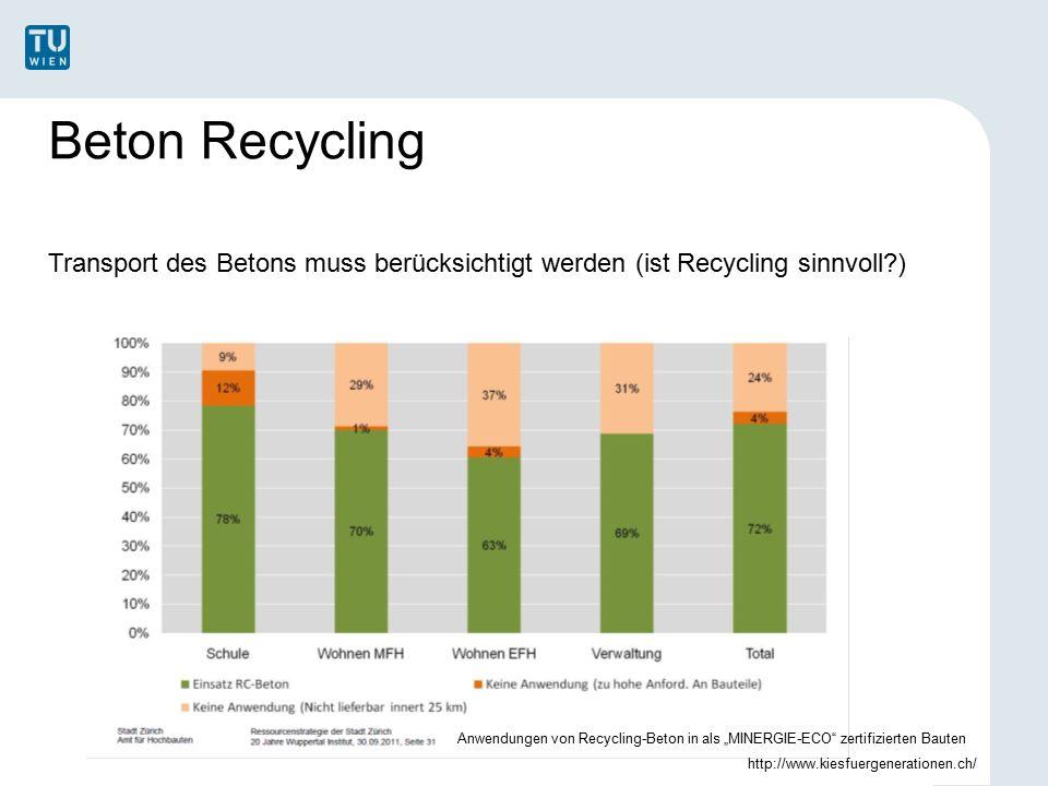 "Anwendungen von Recycling-Beton in als ""MINERGIE-ECO zertifizierten Bauten http://www.kiesfuergenerationen.ch/ Beton Recycling Transport des Betons muss berücksichtigt werden (ist Recycling sinnvoll )"