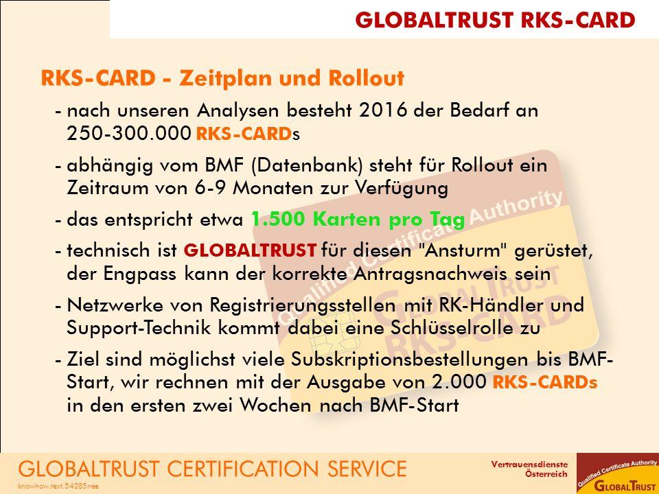 Vertrauensdienste Österreich RKS-CARD - Zeitplan und Rollout -nach unseren Analysen besteht 2016 der Bedarf an 250-300.000 RKS-CARDs -abhängig vom BMF