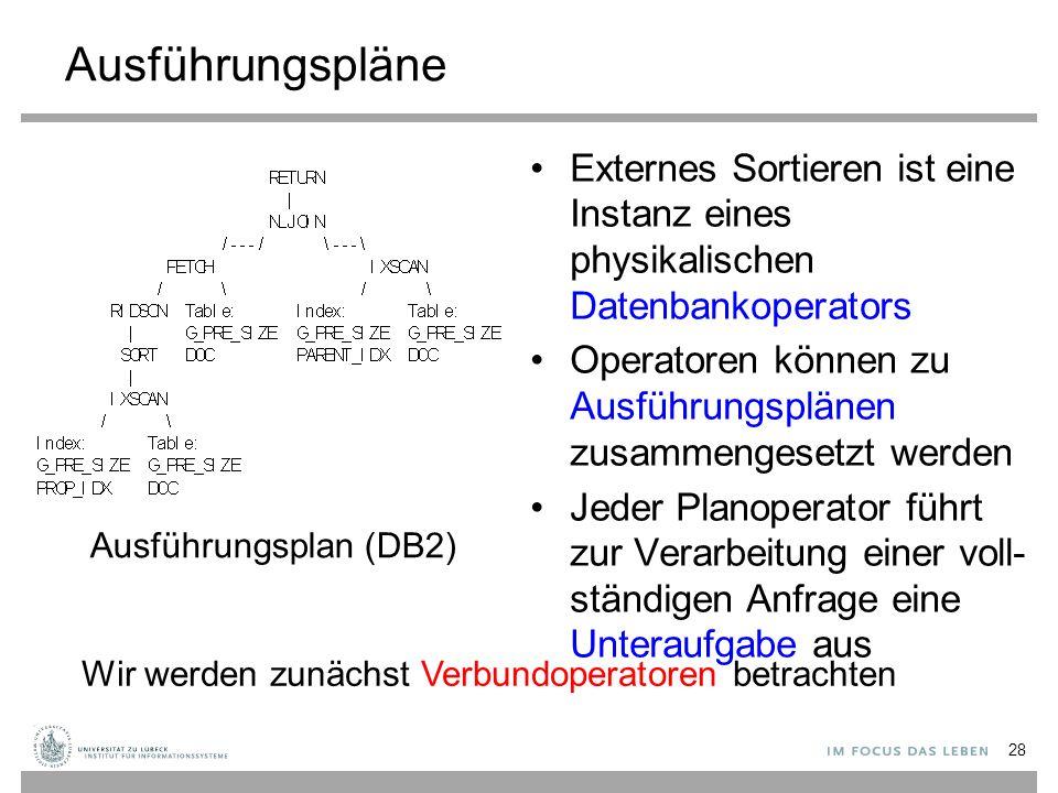 Ausführungspläne Externes Sortieren ist eine Instanz eines physikalischen Datenbankoperators Operatoren können zu Ausführungsplänen zusammengesetzt we