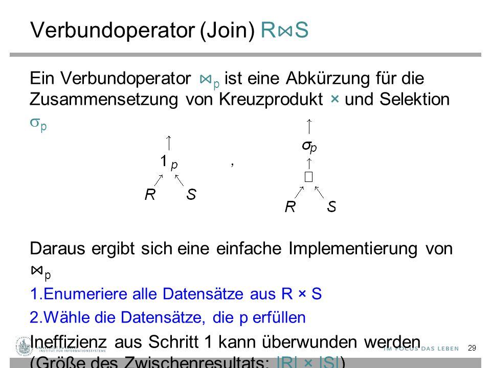 Verbundoperator (Join) R ⋈ S Ein Verbundoperator ⋈ p ist eine Abkürzung für die Zusammensetzung von Kreuzprodukt × und Selektion  p Daraus ergibt sic