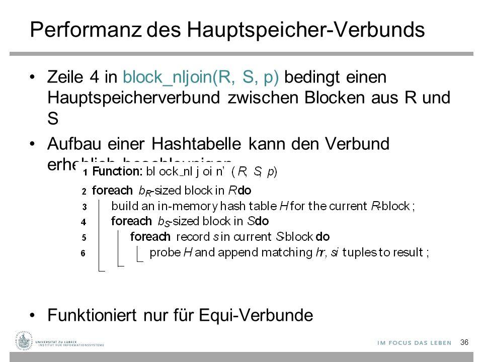 Performanz des Hauptspeicher-Verbunds Zeile 4 in block_nljoin(R, S, p) bedingt einen Hauptspeicherverbund zwischen Blocken aus R und S Aufbau einer Ha