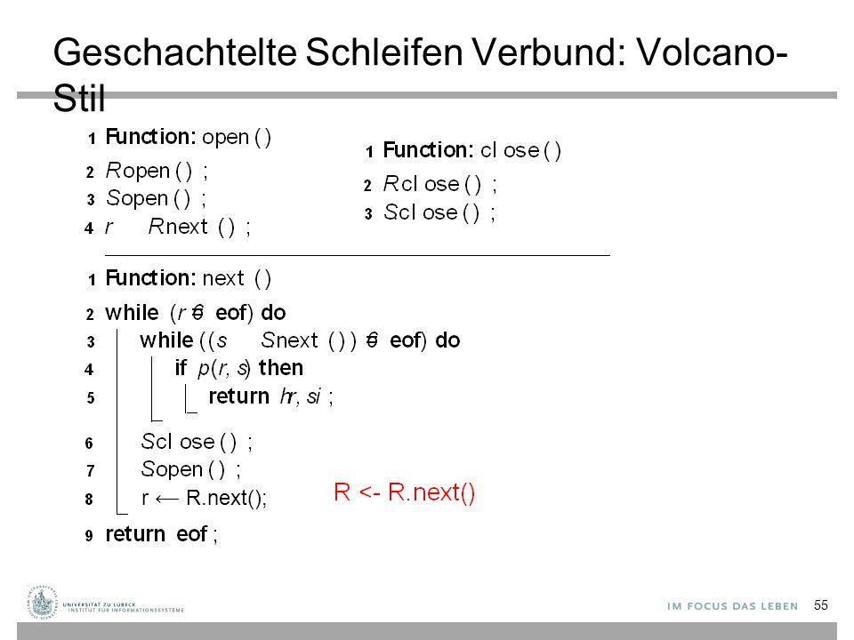 Geschachtelte Schleifen Verbund: Volcano- Stil 55 r R.next();