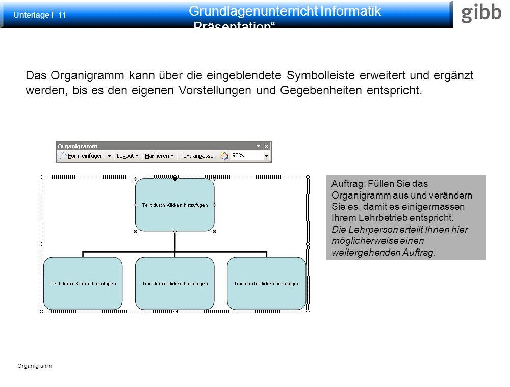 """Grundlagenunterricht Informatik """"Präsentation Organigramm Das Organigramm kann über die eingeblendete Symbolleiste erweitert und ergänzt werden, bis es den eigenen Vorstellungen und Gegebenheiten entspricht."""