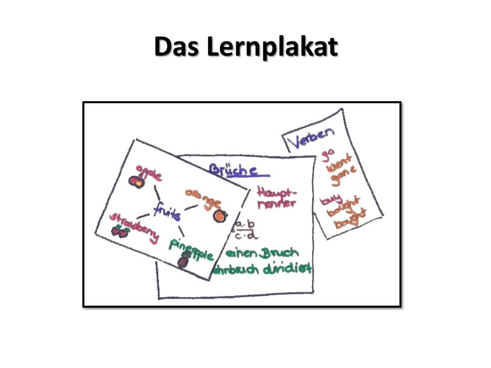 Das Lernplakat