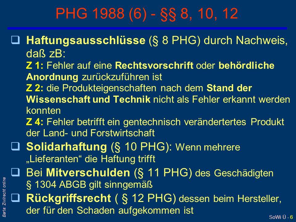"""SoWi Ü - 6 Barta: Zivilrecht online PHG 1988 (6) - §§ 8, 10, 12 qHaftungsausschlüsse (§ 8 PHG) durch Nachweis, daß zB: Z 1: Fehler auf eine Rechtsvorschrift oder behördliche Anordnung zurückzuführen ist Z 2: die Produkteigenschaften nach dem Stand der Wissenschaft und Technik nicht als Fehler erkannt werden konnten Z 4: Fehler betrifft ein gentechnisch verändertertes Produkt der Land- und Forstwirtschaft qSolidarhaftung (§ 10 PHG): Wenn mehrere """"Lieferanten die Haftung trifft qBei Mitverschulden (§ 11 PHG) des Geschädigten § 1304 ABGB gilt sinngemäß qRückgriffsrecht ( § 12 PHG) dessen beim Hersteller, der für den Schaden aufgekommen ist"""