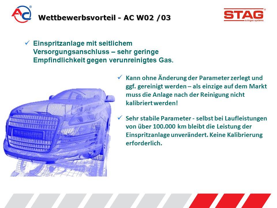 Wettbewerbsvorteil - AC W02 /03 Kann ohne Änderung der Parameter zerlegt und ggf.