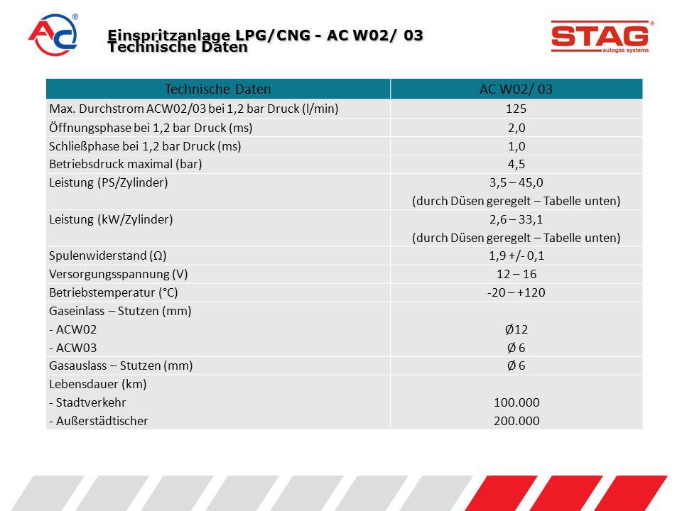 Einspritzanlage LPG/CNG - AC W02/ 03 Technische Daten Technische DatenAC W02/ 03 Max.