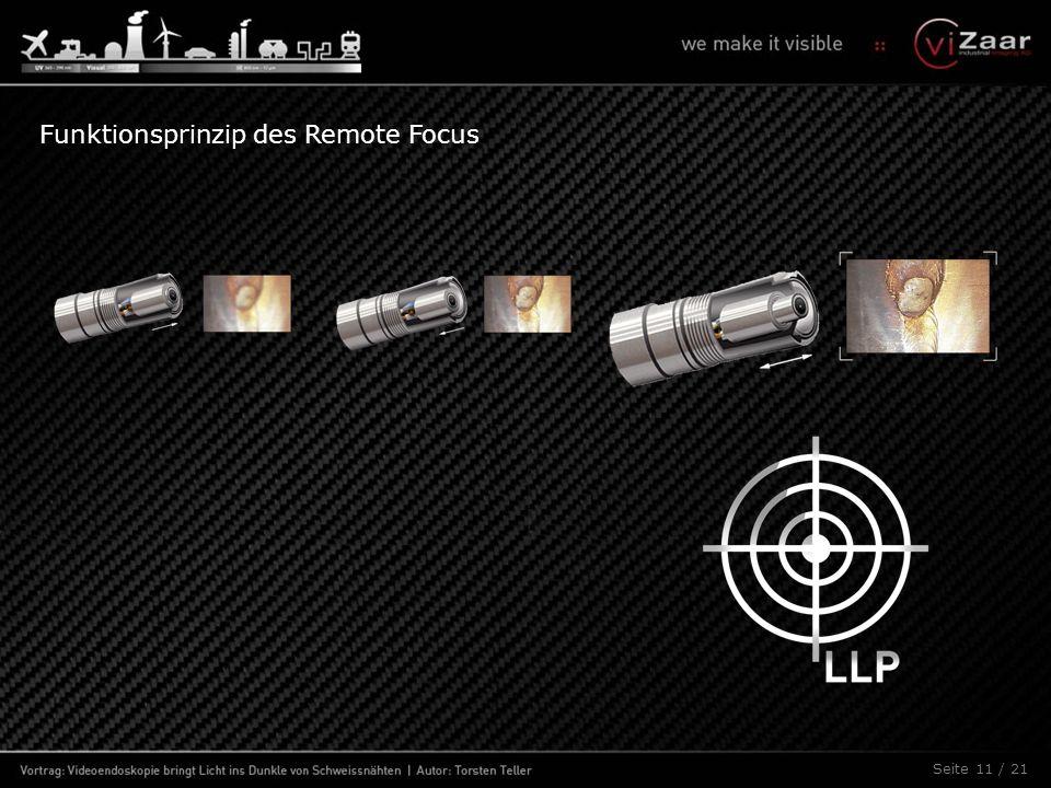 Seite 11 / 21 Funktionsprinzip des Remote Focus