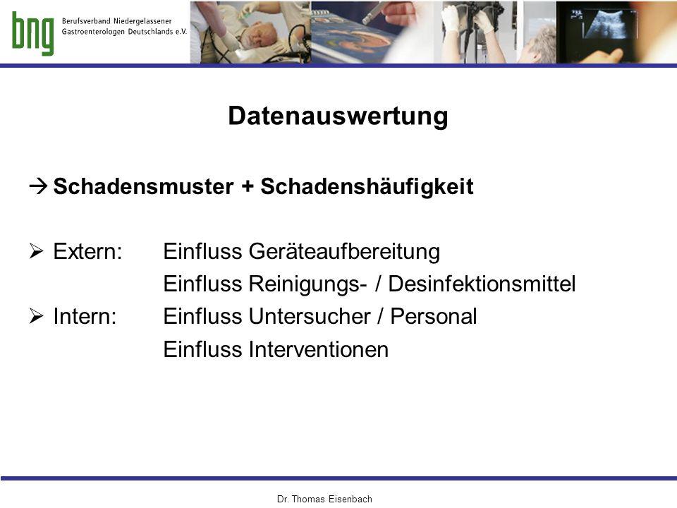 Dr. Thomas Eisenbach Datenauswertung  Schadensmuster + Schadenshäufigkeit  Extern: Einfluss Geräteaufbereitung Einfluss Reinigungs- / Desinfektionsm
