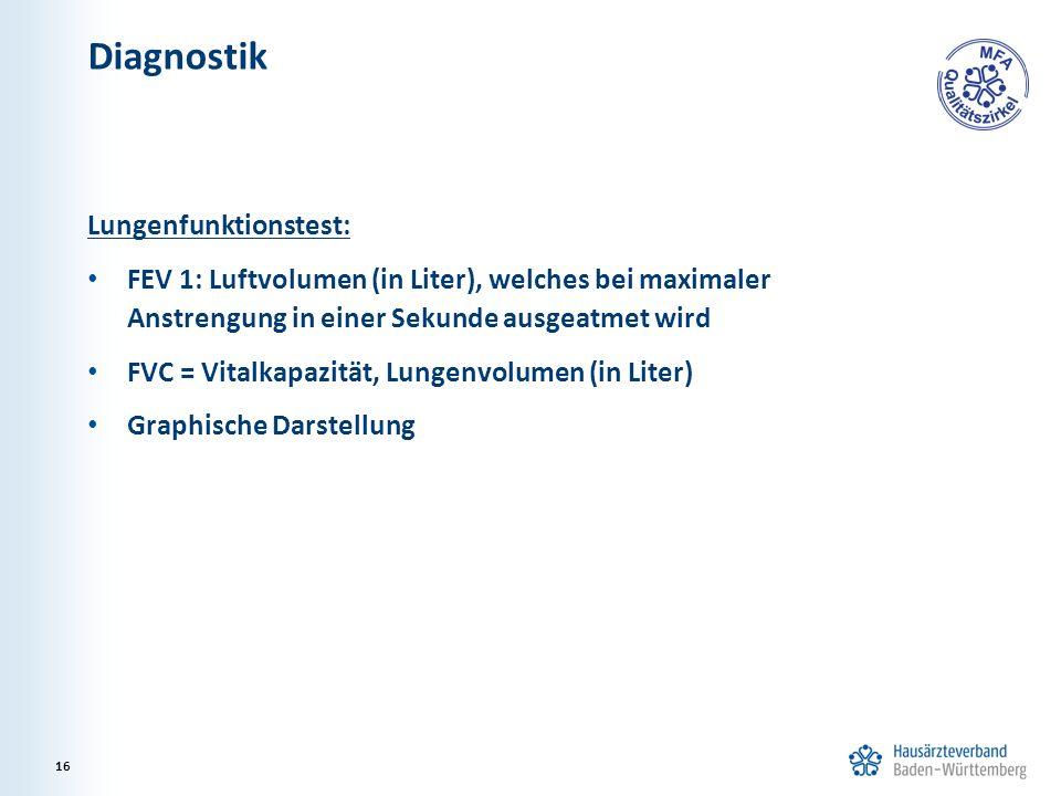 Diagnostik Lungenfunktionstest: FEV 1: Luftvolumen (in Liter), welches bei maximaler Anstrengung in einer Sekunde ausgeatmet wird FVC = Vitalkapazität