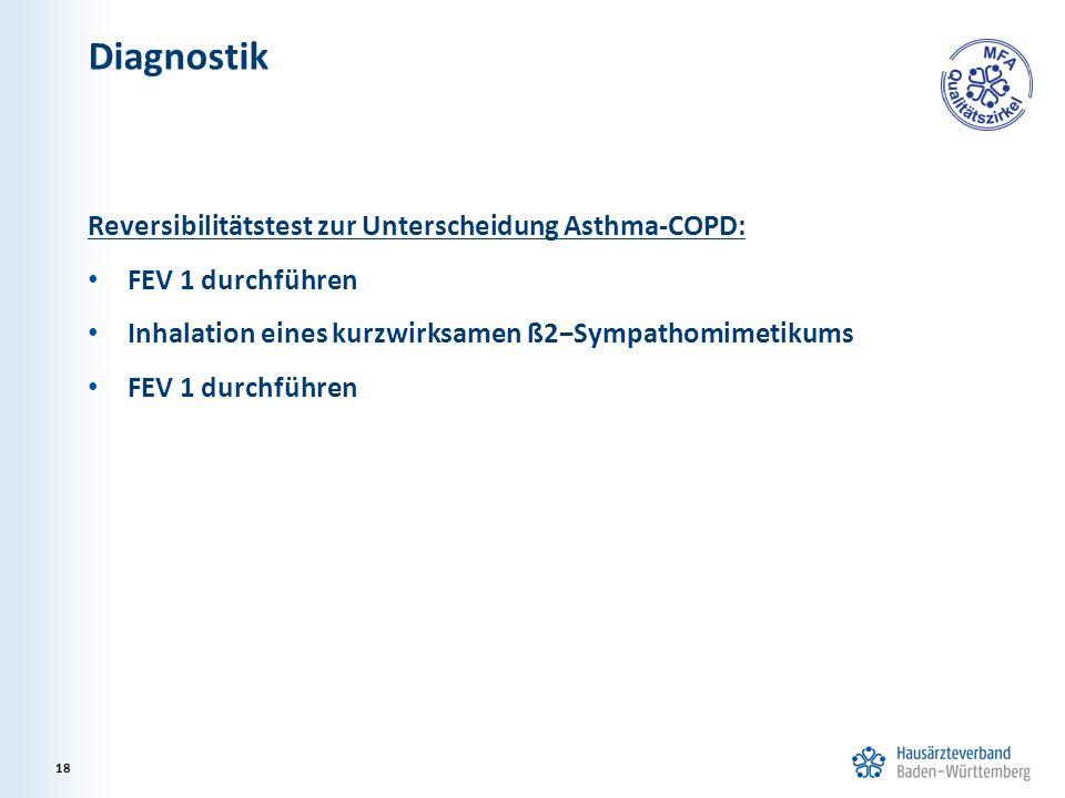 Diagnostik Reversibilitätstest zur Unterscheidung Asthma-COPD: FEV 1 durchführen Inhalation eines kurzwirksamen ß2−Sympathomimetikums FEV 1 durchführe