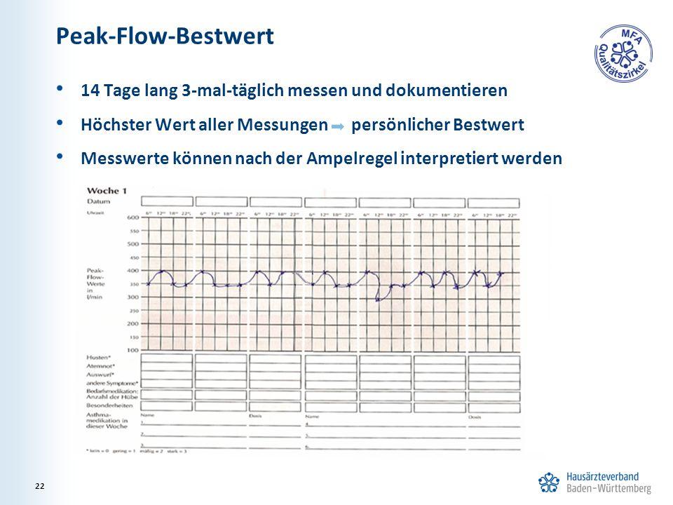 Peak-Flow-Bestwert 14 Tage lang 3-mal-täglich messen und dokumentieren Höchster Wert aller Messungen persönlicher Bestwert Messwerte können nach der A