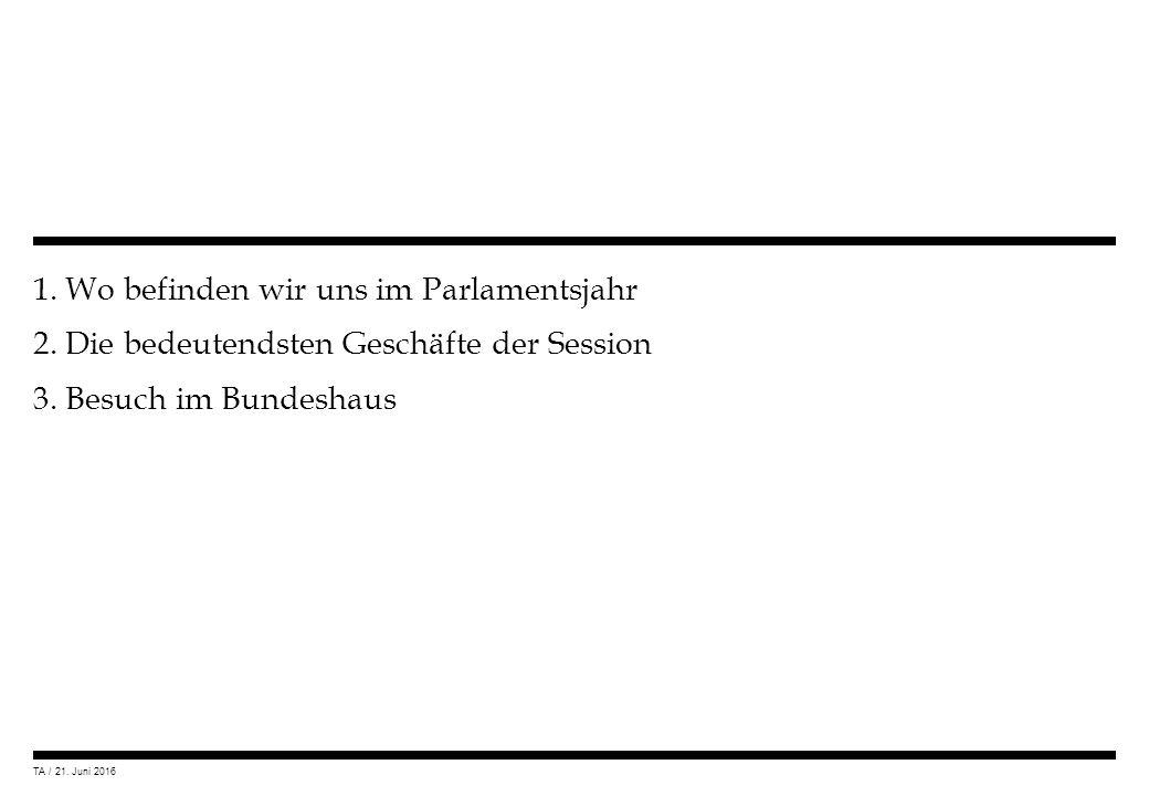 TA / 21. Juni 2016 1. Wo befinden wir uns im Parlamentsjahr 2.