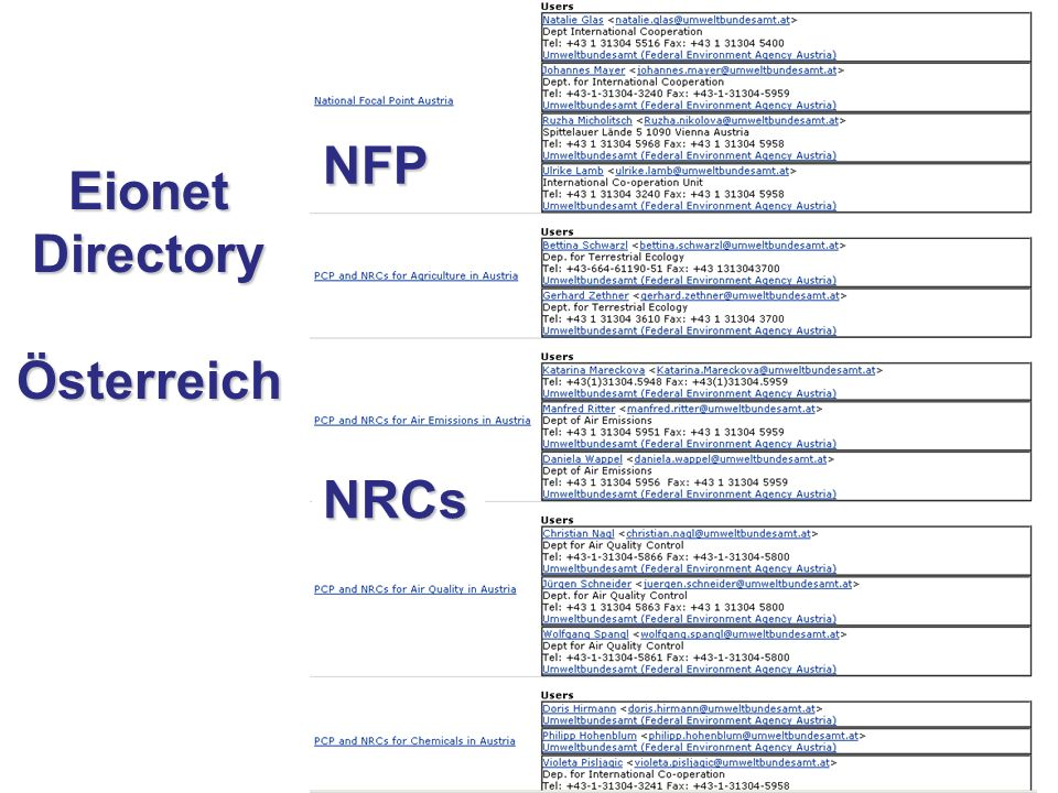 Eionet Directory Österreich NFP NRCs