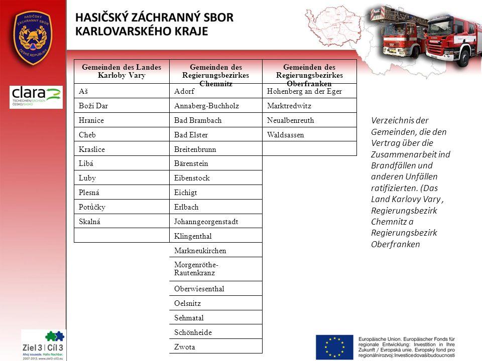 Verzeichnis der Gemeinden, die den Vertrag über die Zusammenarbeit ind Brandfällen und anderen Unfällen ratifizierten. (Das Land Karlovy Vary, Regieru