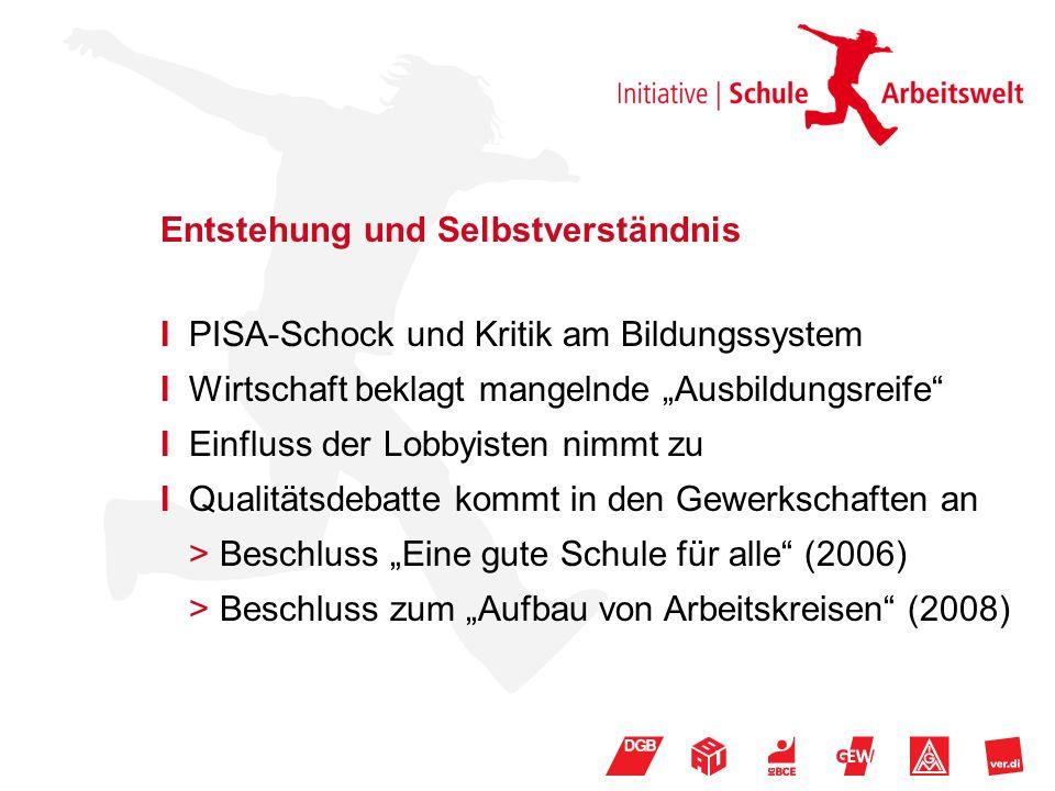 Fakten aus PISA I Deutsche Bildungssystem ist undurchlässig I Frühes Aussortieren verhindert Bildungswege I Ungenügende Vorbereitung auf die Berufswelt Aktuelle Zahlen 2014/2015 I 5,7% der SchülerInnen hat keinen Schulabschluss I 1,4 Mio.