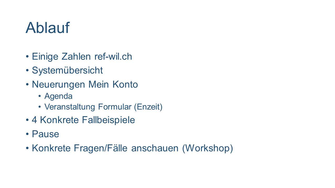 Einige Zahlen von ref-will.ch Kunde seit 2008, Ø 7 Veranstaltungen/Tag mit 2.2 Buchungen 7244 Webseitenbesuche letzte 30 Tage 1571 Aktuelle Veranstaltungen (total 16900) 3529 Aktuelle Raumbuchungen 2266 Dokumente 58 Mailgruppen 15 Projektseiten