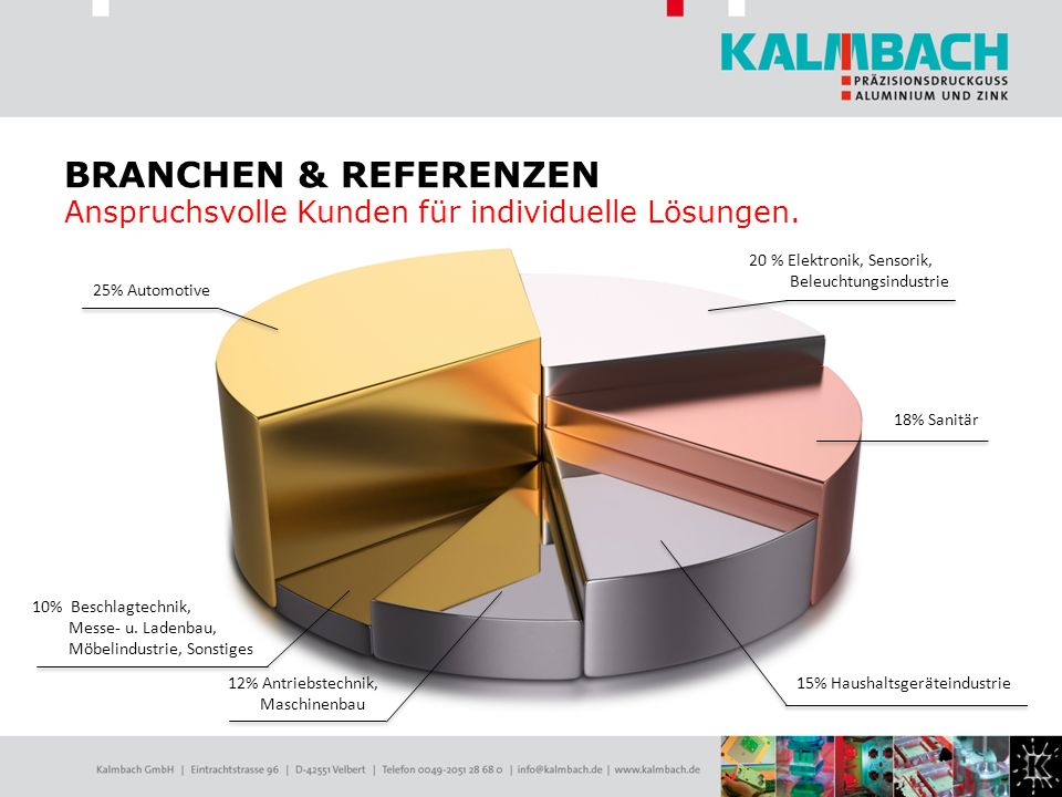 BRANCHEN & REFERENZEN Anspruchsvolle Kunden für individuelle Lösungen. 25% Automotive 20 % Elektronik, Sensorik, Beleuchtungsindustrie 18% Sanitär 15%