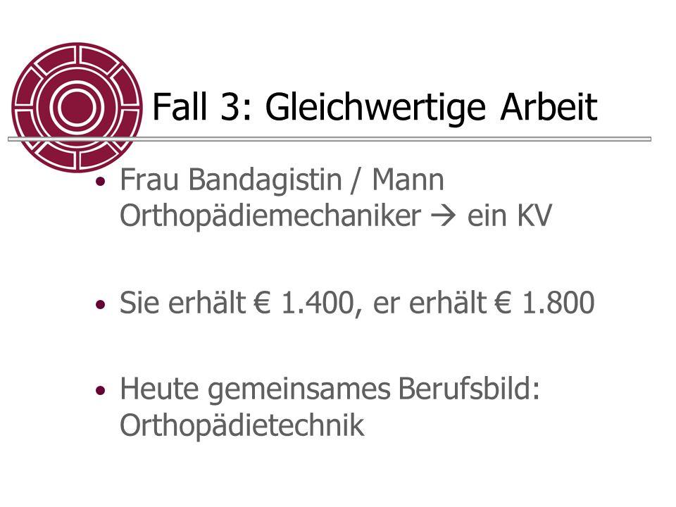 Fall 3: Gleichwertige Arbeit Frau Bandagistin / Mann Orthopädiemechaniker  ein KV Sie erhält € 1.400, er erhält € 1.800 Heute gemeinsames Berufsbild: