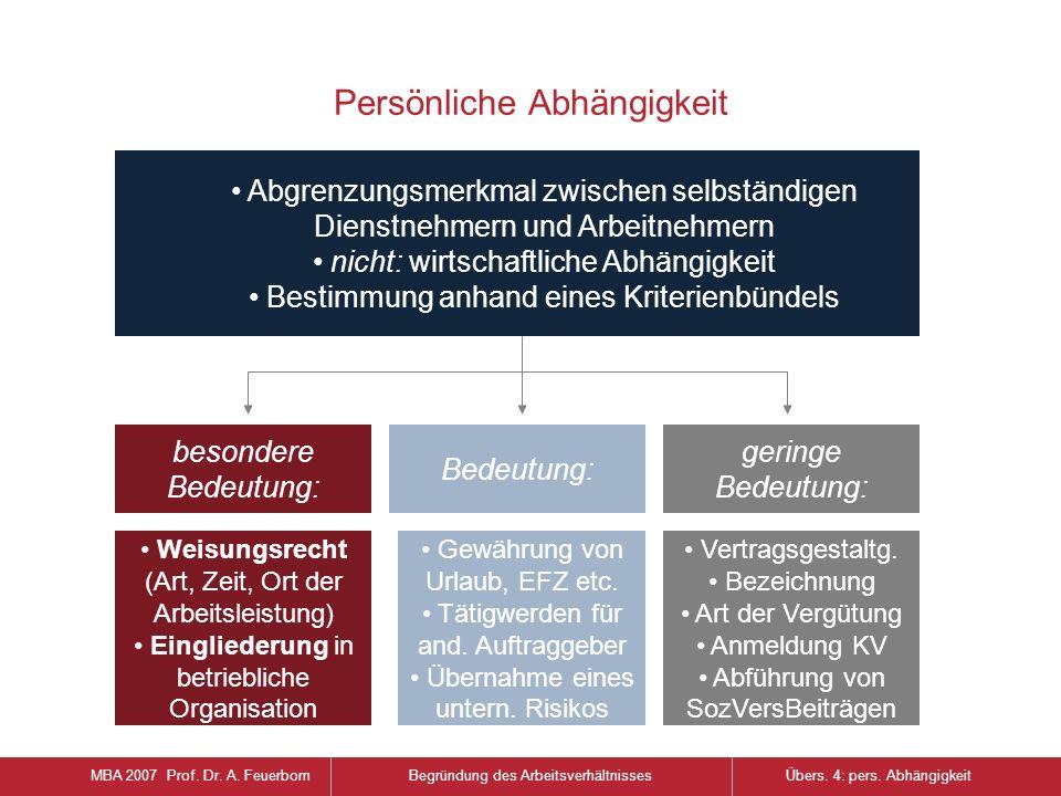 MBA 2007 Prof. Dr. A. FeuerbornBegründung des ArbeitsverhältnissesÜbers. 4: pers. Abhängigkeit Abgrenzungsmerkmal zwischen selbständigen Dienstnehmern