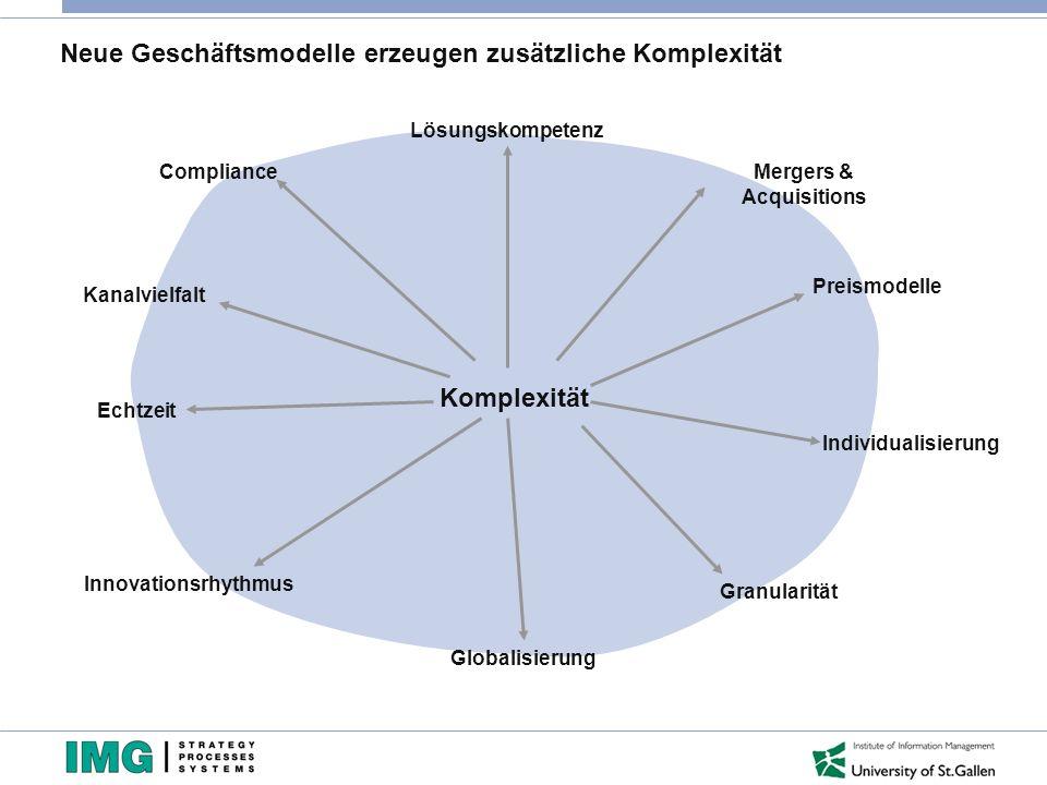 Lösungskompetenz Komplexität Individualisierung Globalisierung Echtzeit Kanalvielfalt Preismodelle Granularität Innovationsrhythmus ComplianceMergers & Acquisitions Neue Geschäftsmodelle erzeugen zusätzliche Komplexität