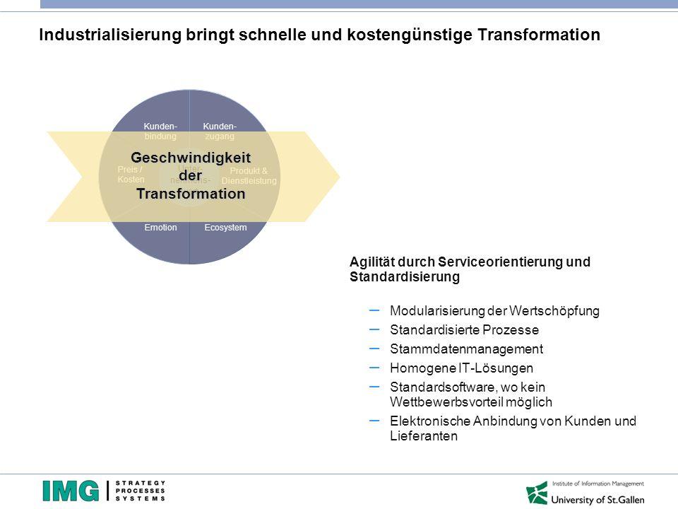 Industrialisierung bringt schnelle und kostengünstige Transformation Kunden- bindung Preis / Kosten Emotion Ecosystem Kunden- zugang Unter- nehmens- w