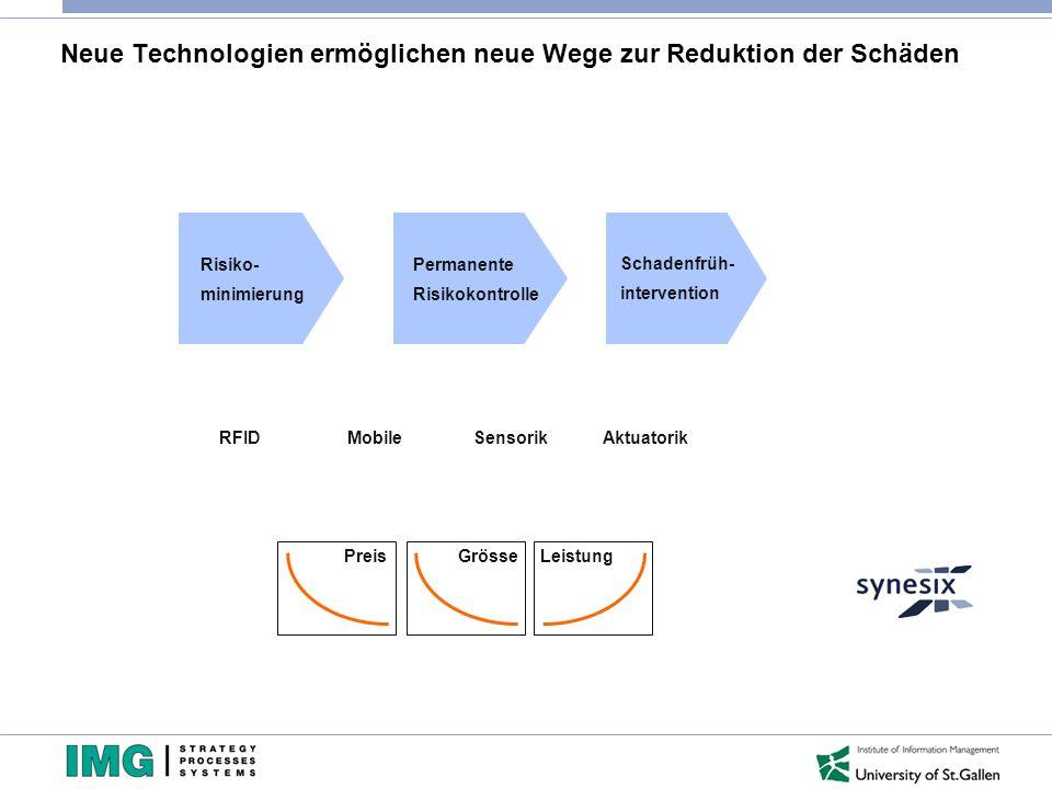 Neue Technologien ermöglichen neue Wege zur Reduktion der Schäden Risiko- minimierung Schadenfrüh- intervention Permanente Risikokontrolle PreisGrösseLeistung RFIDMobileSensorikAktuatorik