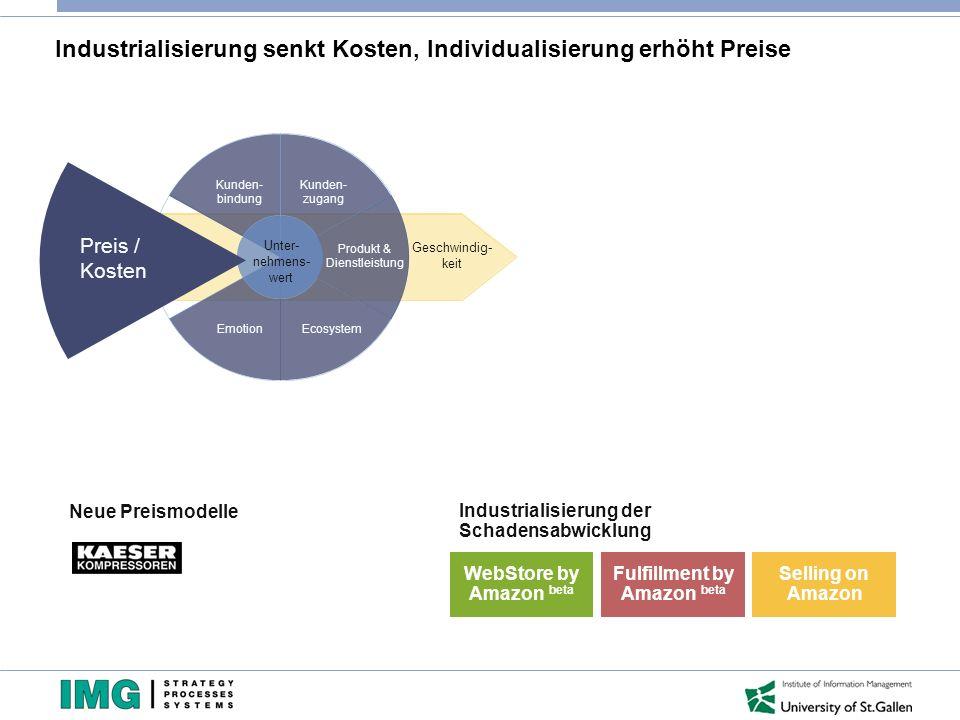 Industrialisierung senkt Kosten, Individualisierung erhöht Preise Kunden- bindung Preis / Kosten Emotion Ecosystem Kunden- zugang Unter- nehmens- wert