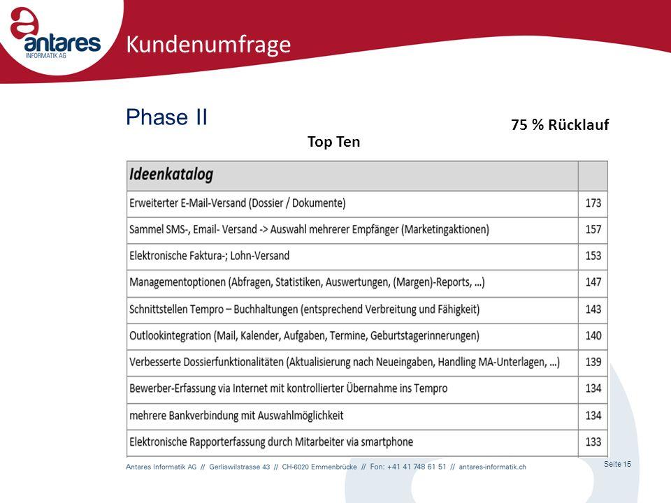 Phase II Seite 15 Kundenumfrage 75 % Rücklauf Top Ten