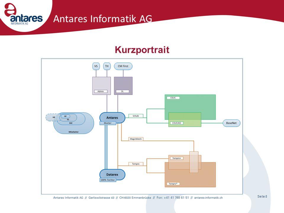 Seite 8 Antares Informatik AG Kurzportrait